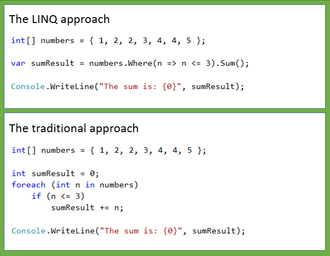 Code examples showing how the same functionality can be achieved with LINQ and traditional loops and if-conditions.